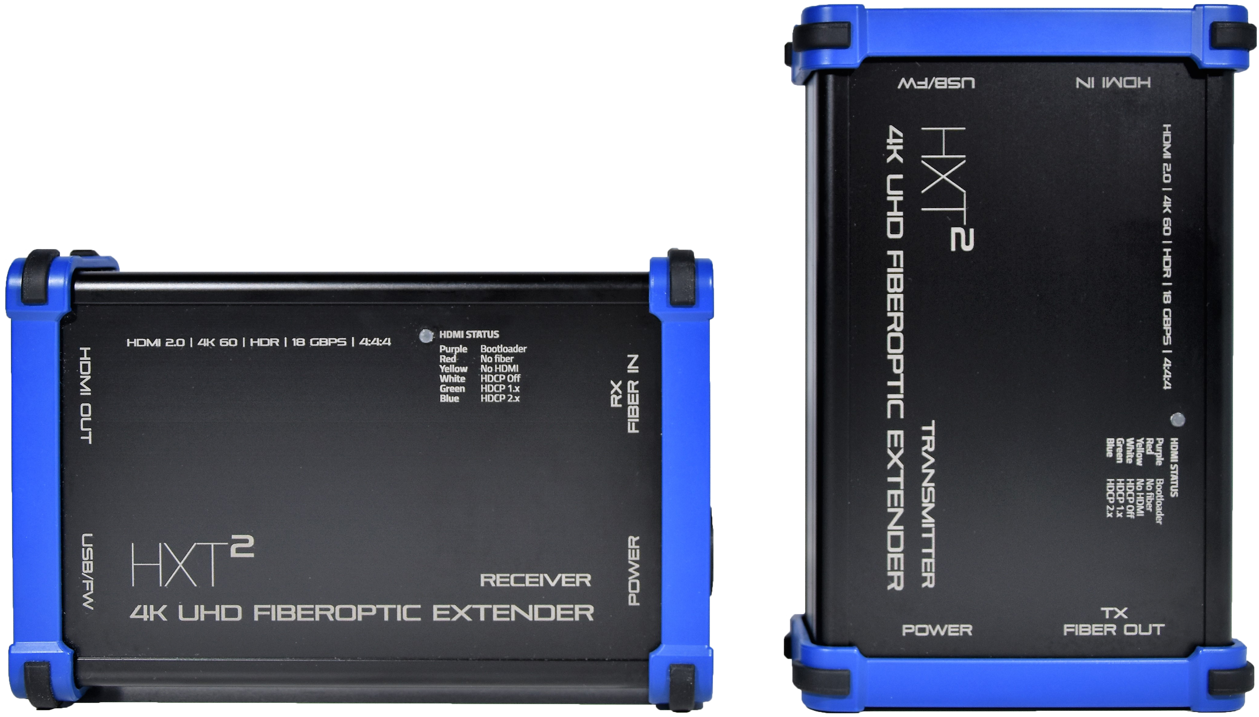 HXT² HDMI over fiber exterdenrs - Heavy Duty Video extenders ruggedized